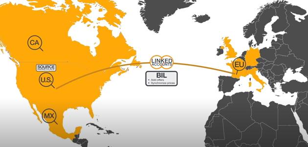 screenshot from amazon build international listings tool