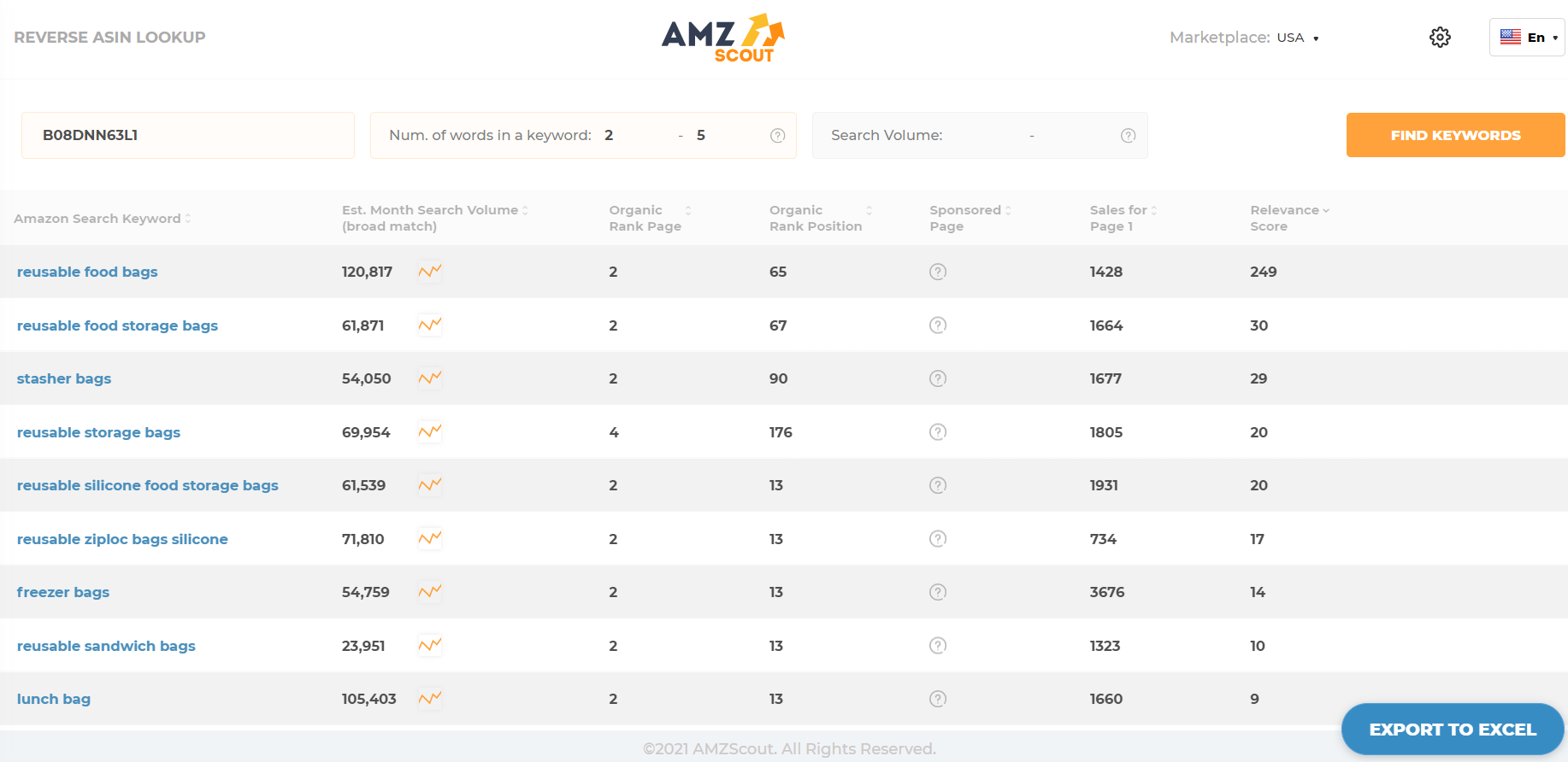 image-of-amz-scout-report
