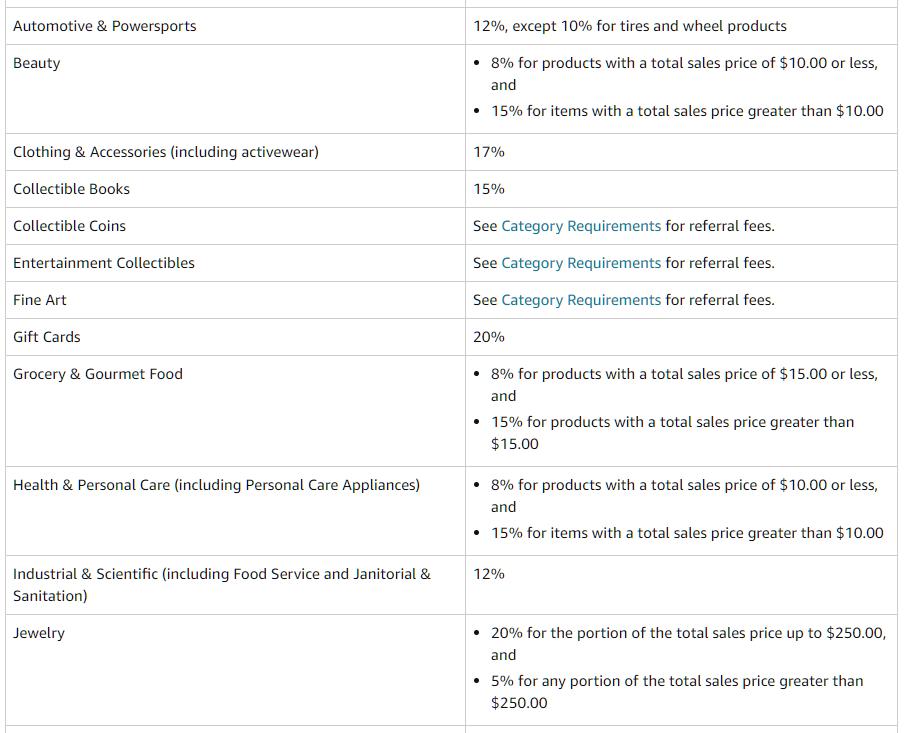 amazon-fba-liquidations-referral-fees-photo-3