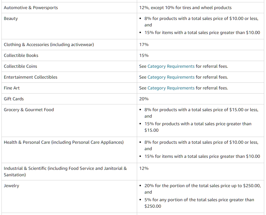 amazon-fba-liquidations-referral-fees-photo-2